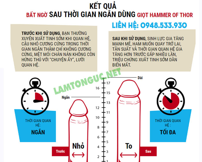giọt hammer of thor kết quả